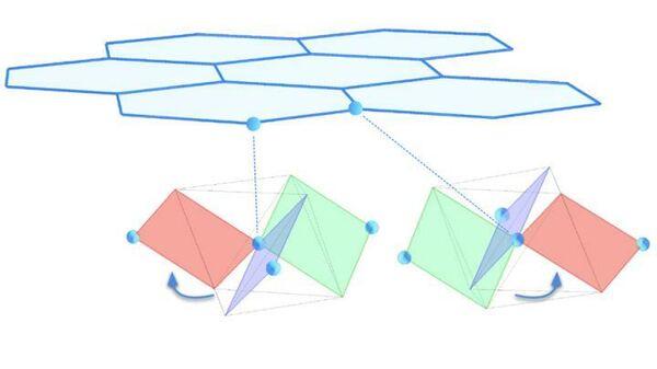 Кристаллическая структура трихлорида рутения