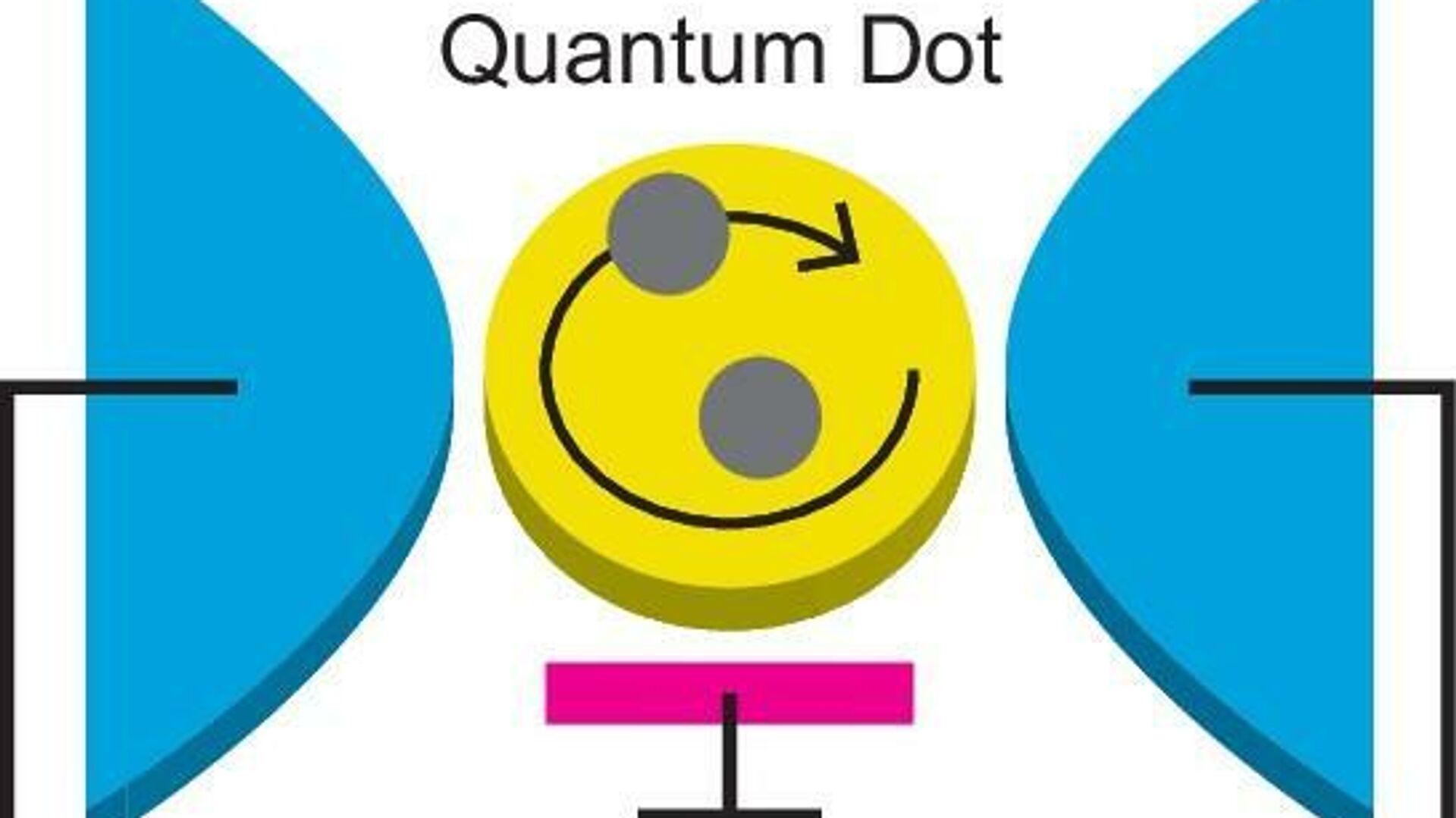 Физики вывели формулы для описания процессов в квантовых точках