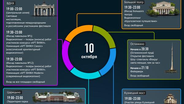 Событийный дневник IV Московского международного фестиваля Круг Света