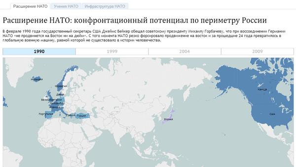 Мегаинжект - Расширение НАТО. Интерактивная карта