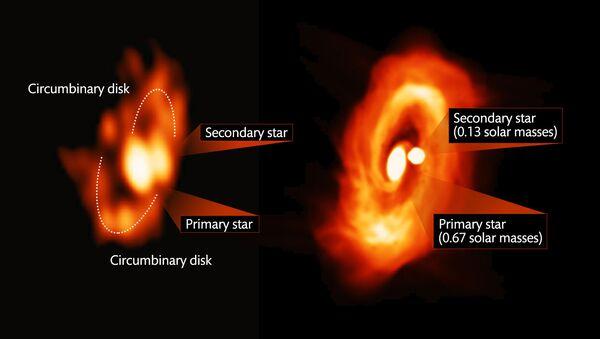 Образ и реальное изображение двойной звезды