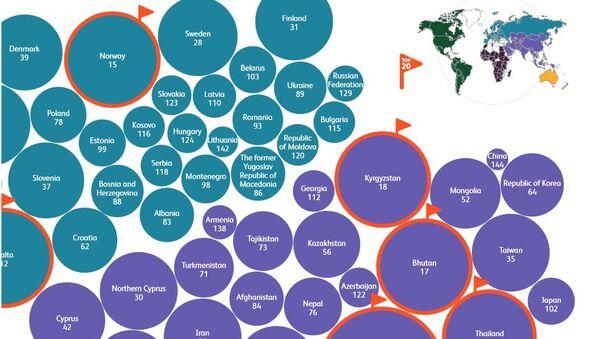 Скриншот страницы исследования рейтинга мировой частной благотворительности в 2015 году