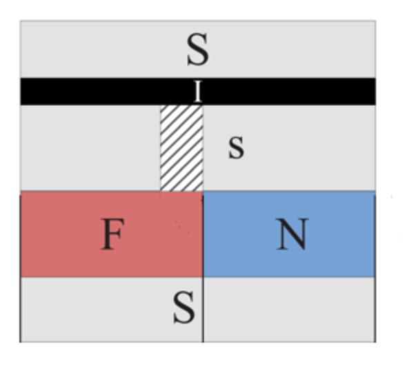 Схема ячейки памяти на базе джозефсоновского перехода