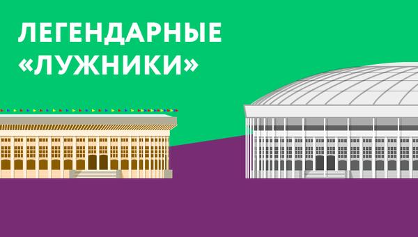 Город спорта
