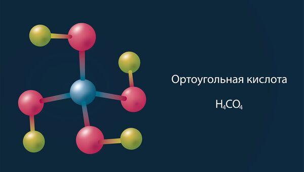 Молекула ортоугольной кислоты H4CO4