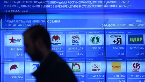 Предварительные результаты выборов в Государственную Думу РФ на инфоэкране в Центральной избирательной комиссии РФ. 19 сентября 2016