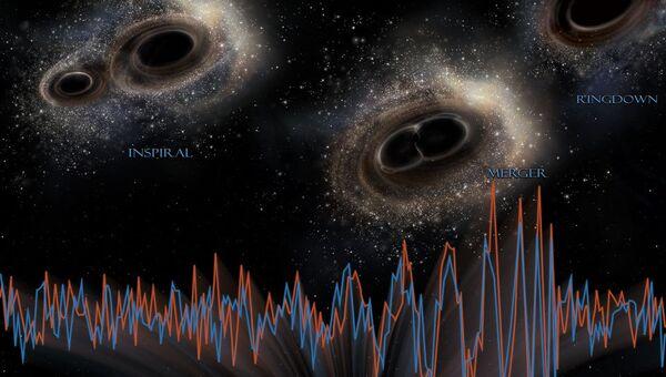 Процесс слияния черных дыр