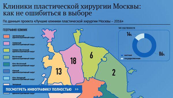 Клиники пластической хирургии Москвы: как не ошибиться в выборе