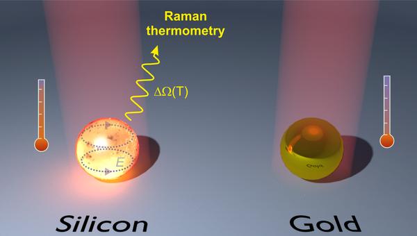 Ученые из России создали наночастицы из кремния, сжигающие рак