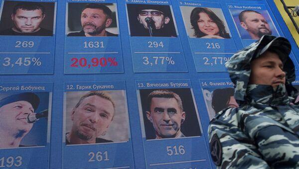 Доска участников выборов на звание президент НАШЕСТВИЯ