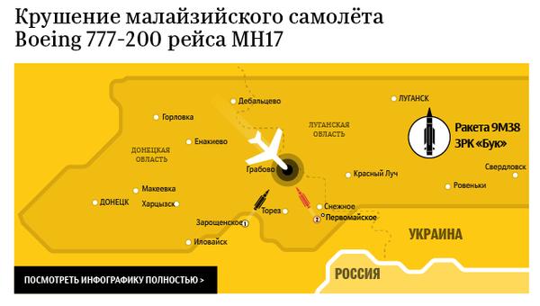Крушение малайзийского Boeing под Донбассом