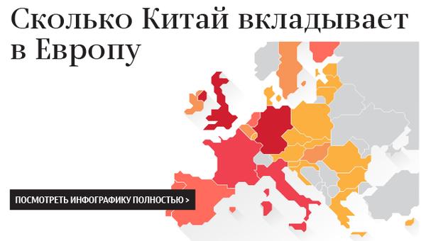 Сколько Китай вкладывает в Европу