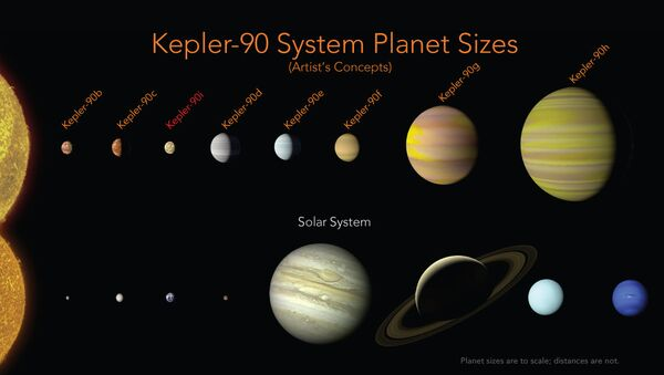 Планетная система Kepler-90
