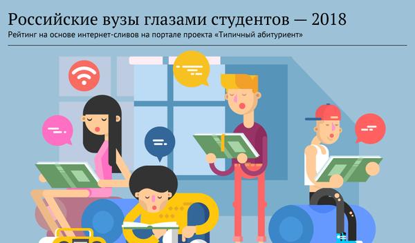 Российские вузы глазами студентов - 2018