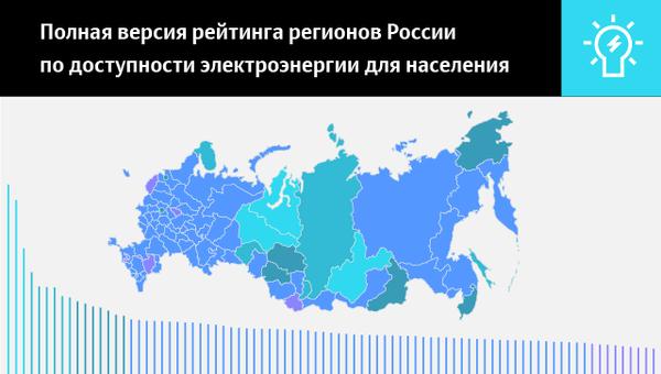 Полная версия рейтинга регионов России по доступности электроэнергии для населения