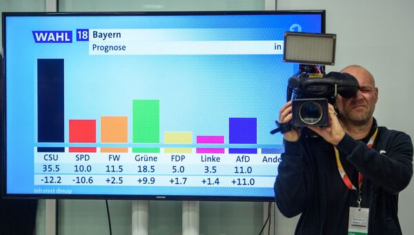 Объявление данных экзит-поллов на выборах в баварский ландтаг. 14 октября 2018