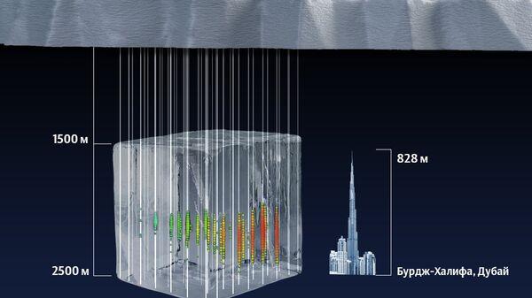 Нейтринная обсерватория Ice Cube