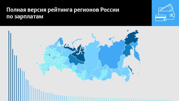 Полная версия рейтинга регионов России по зарплатам