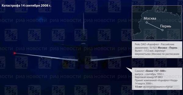 Авиакатастрофа в Перми. ИНФОграфика
