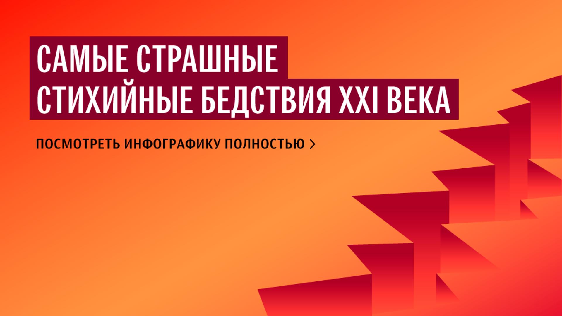 Самые страшные стихийные бедствия XXI века - РИА Новости, 1920, 26.12.2017
