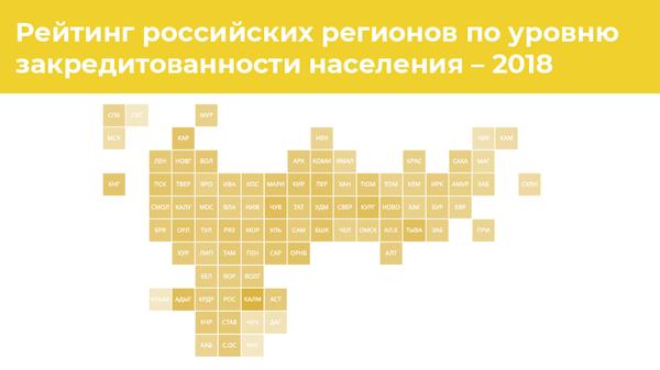 Рейтинг российских регионов по уровню закредитованности населения