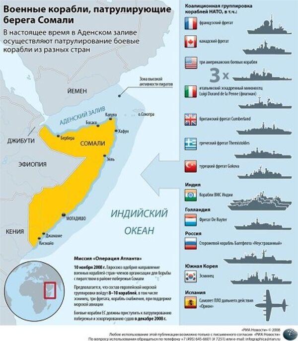 Военные корабли, патрулирующие берега Сомали