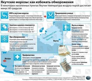Якутские морозы: как избежать обморожения