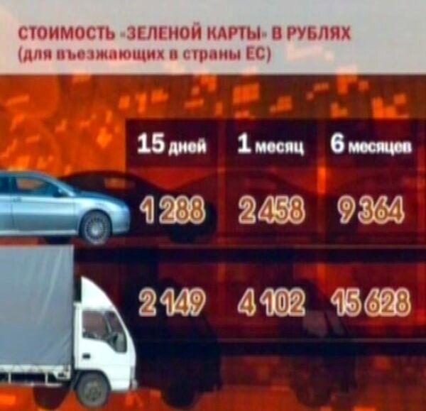 Полис ЕвроОСАГО - пропуск в Европу для российских автомобилистов