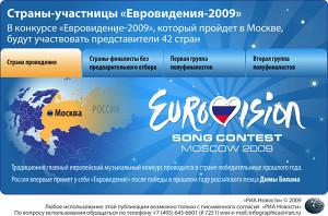 Страны-участники Евровидения-2009