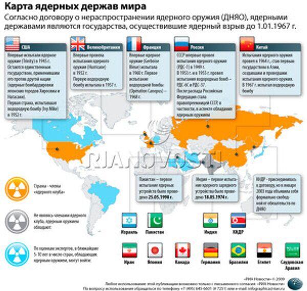 Карта ядерных держав мира