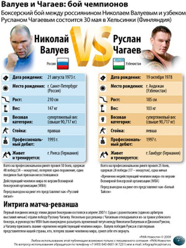 Валуев и Чагаев: бой чемпионов