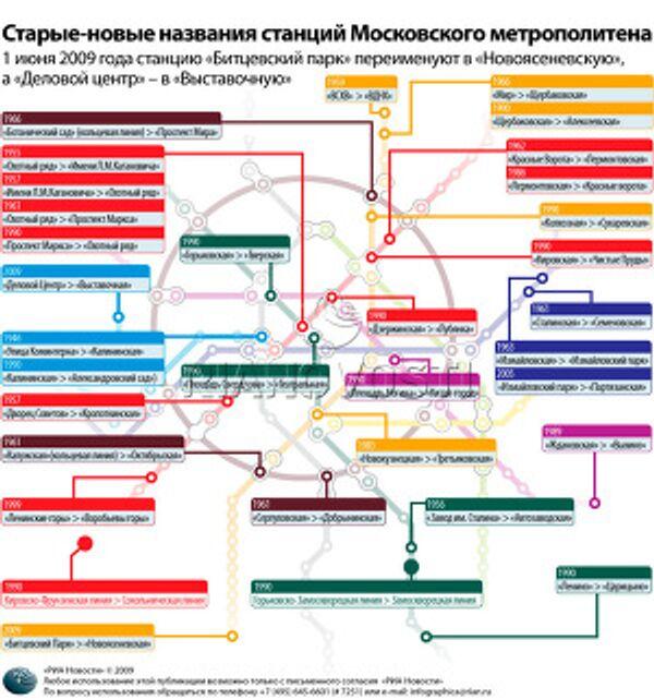 Старые-новые названия станций Московского метрополитена