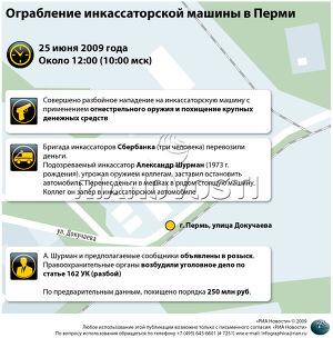 Ограбление инкассаторской машины в Перми