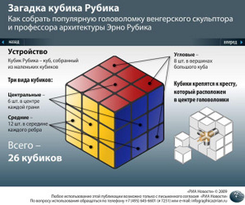 Схема кубика рубика а печенкина фото 512