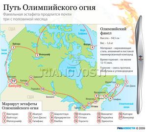 Путь Олимпийского огня