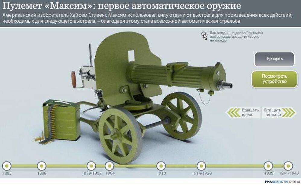 Знаменитый пулемет Максима: внешний вид и внутреннее устройство