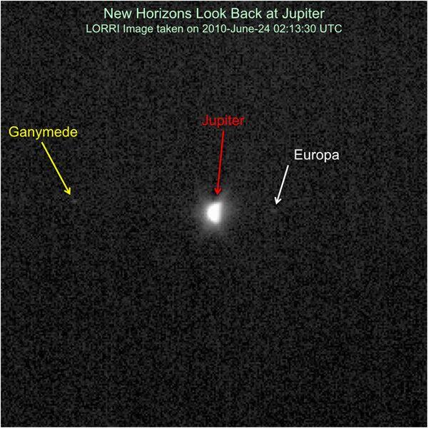 Юпитер «глазами» New Horizons