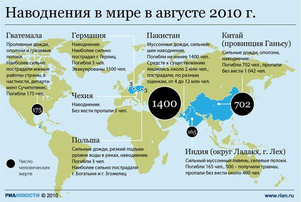 Наводнения в мире в августе 2010 г.