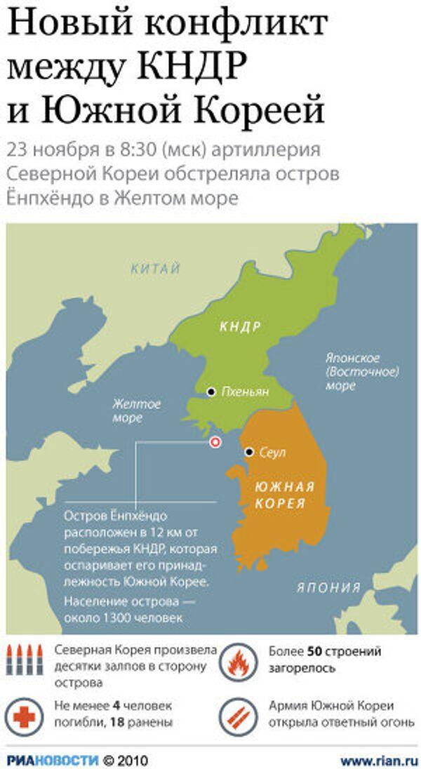 Новый конфликт между КНДР и Южной Кореей