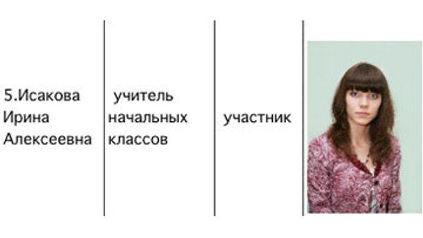 Скриншот сайта школы №147 в Новосибирске