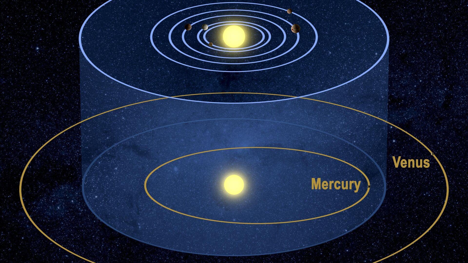 Планетная система Kepler-11 в сравнении с Солнечной системой - РИА Новости, 1920, 31.01.2020