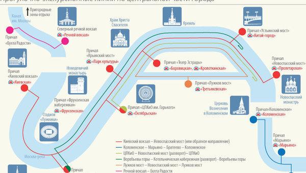 Маршруты речных трамвайчиков по Москве-реке