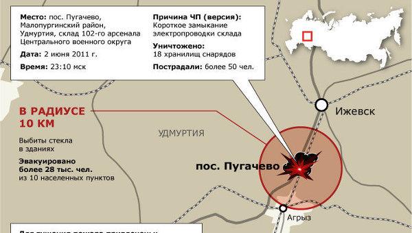 Пожар и взрывы на арсенале в Удмуртии