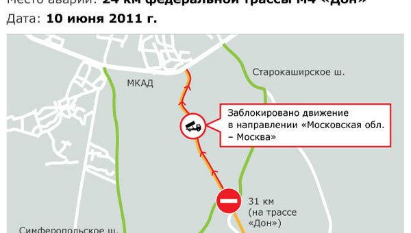 Объезд места ДТП на трассе Дон