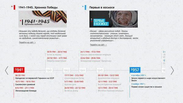Скриншот сайта Российские победы и победители