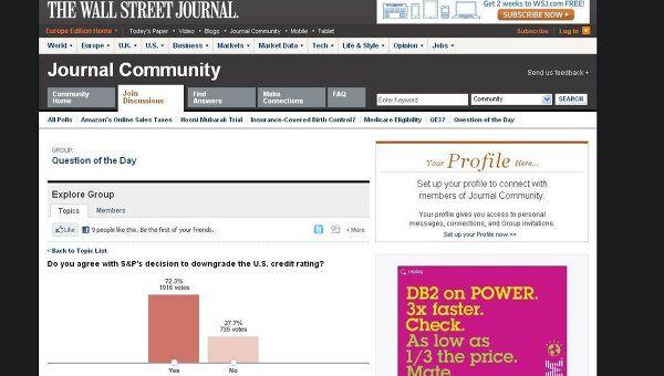 Скриншот страницы результатов опроса газеты Wall Street Journal