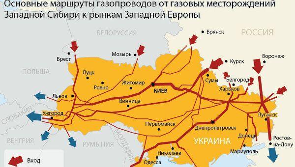 Схема транпортировки российского газа на Украину