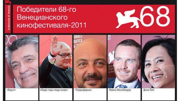 Победители 68-го Венецианского кинофестиваля