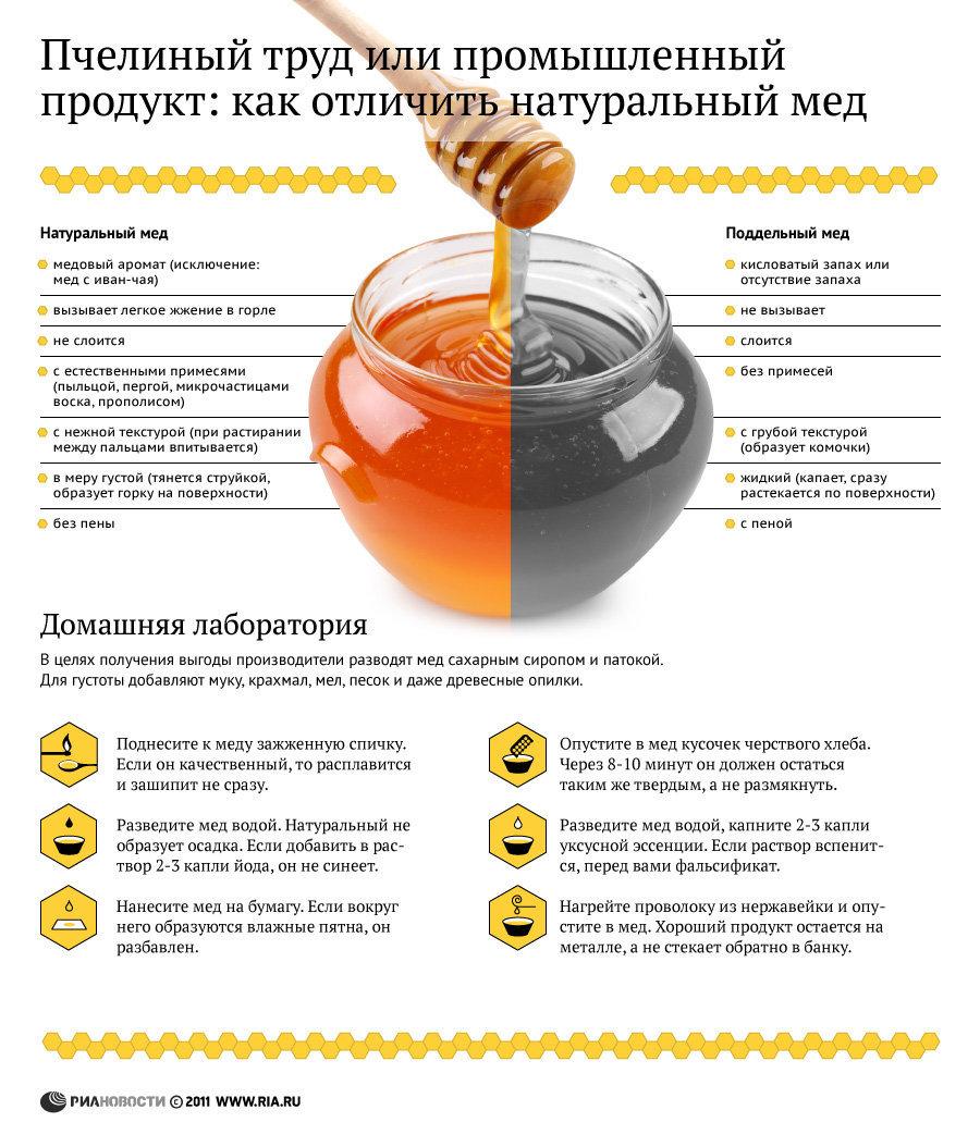 картинки мед натуральный или нет свои