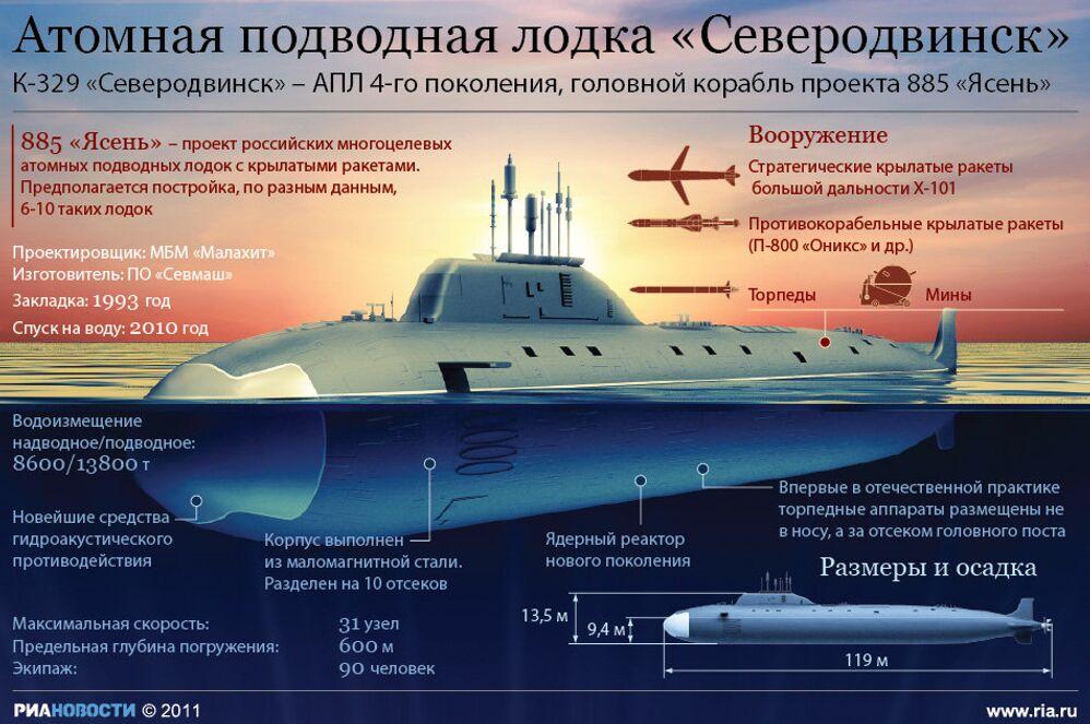 Атомная подводная лодка Северодвинск